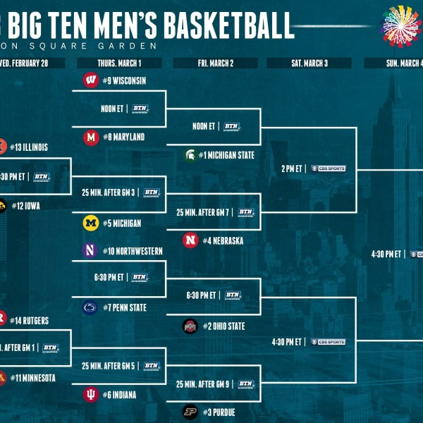 2018 Big Ten men's basketball tournament bracket